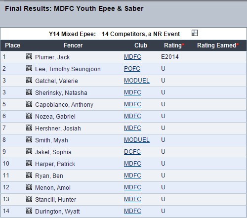 MDFC Youth Epee